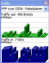Traffic-Monitor V.1.2